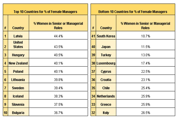 glass-ceiling-index1